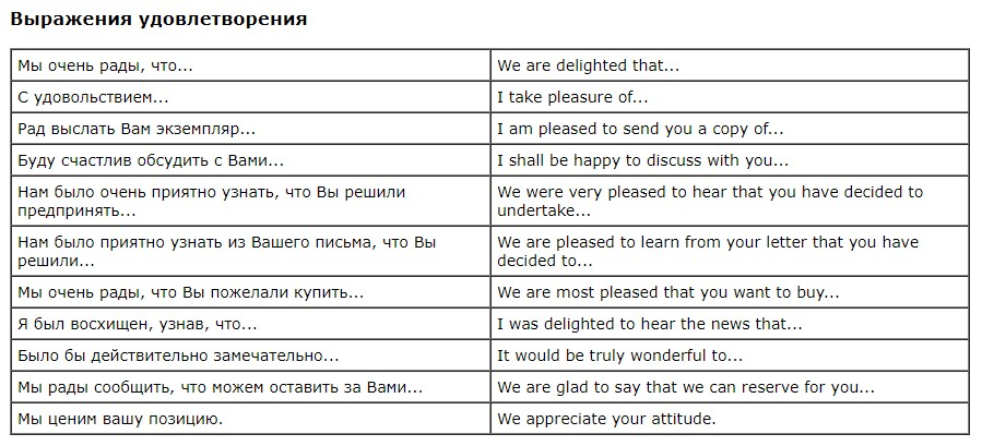 Выражения удовлетворения