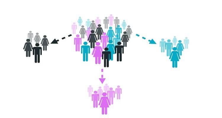Люди делятся на группы