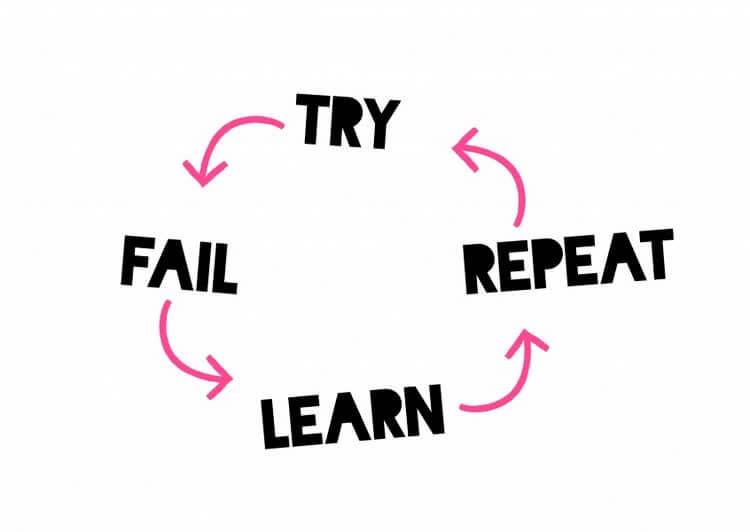Круговорот try fail learn repeat