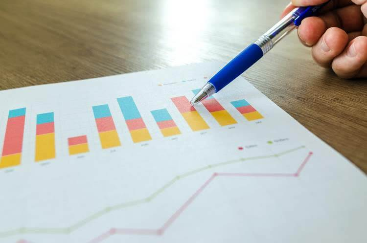 Графики online-marketing