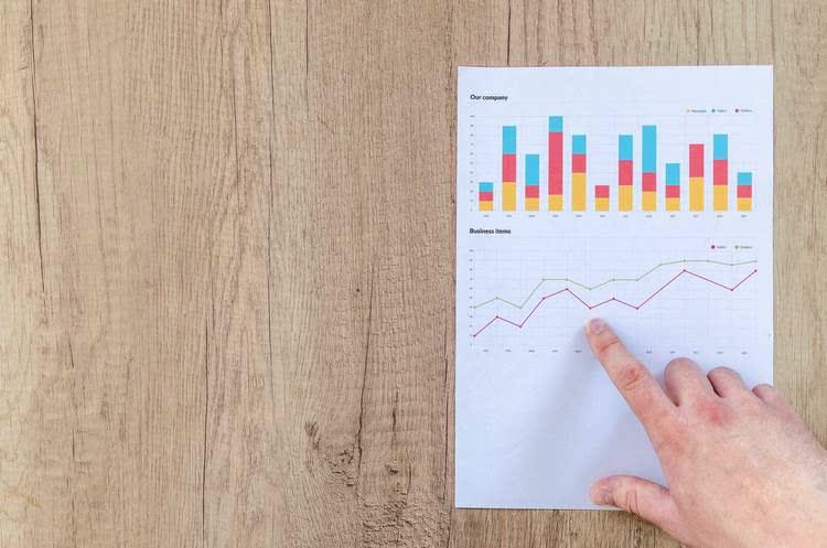Перспективы роста в компании